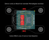 cuplex kryos NEXT mit VISION AM4/3000, Acryl/Nickel